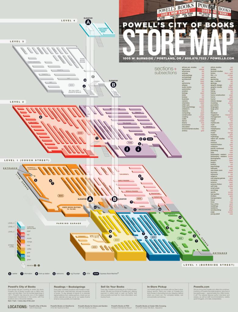 powells booksのフロアマップ